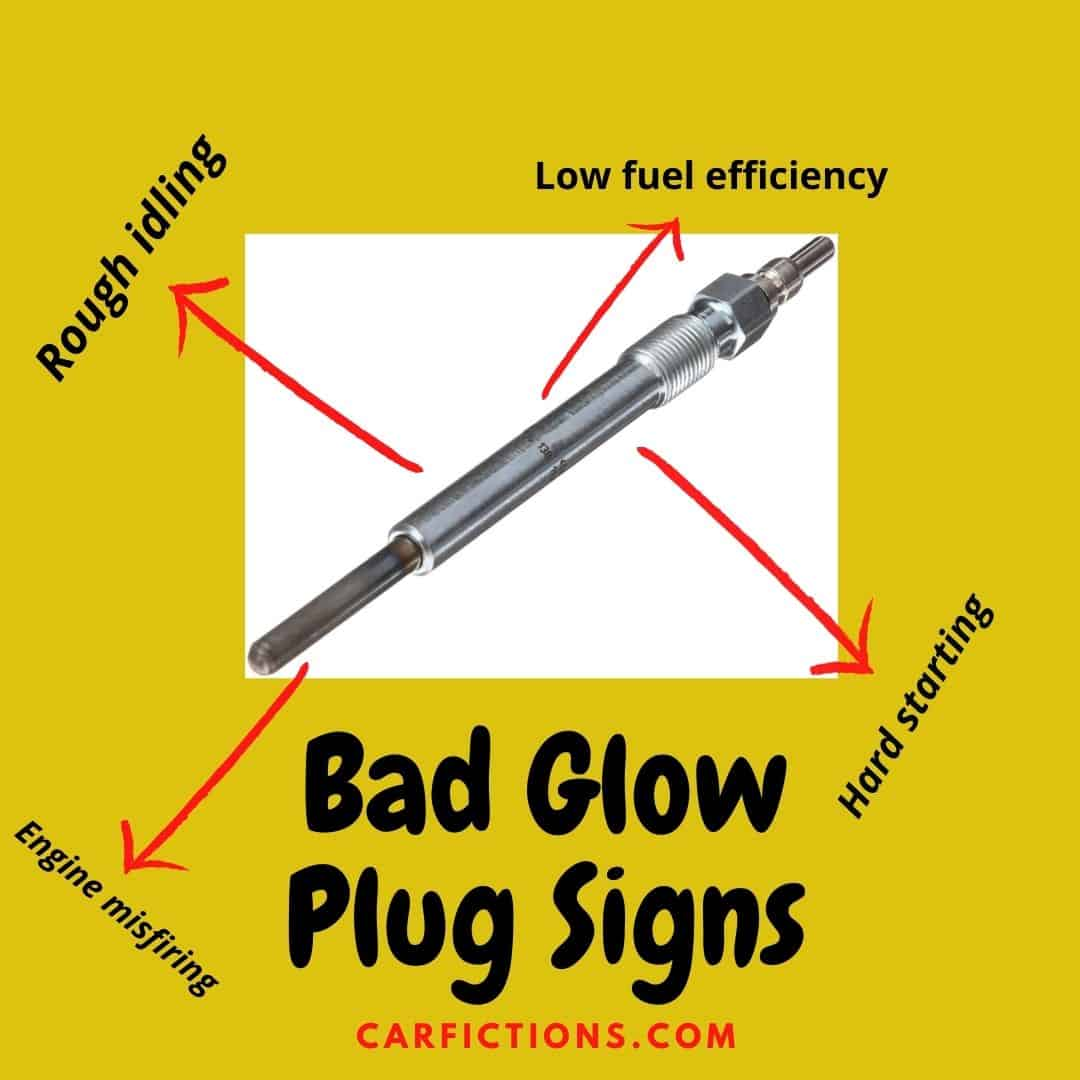 What Causes Glow Plugs to Fail